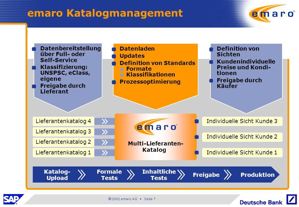 2002 emaro AG Seite 7 Lieferantenkatalog 4 emaro Katalogmanagement Multi-Lieferanten- Katalog DatenladenUpdatesDefinition von Standards FormateKlassif