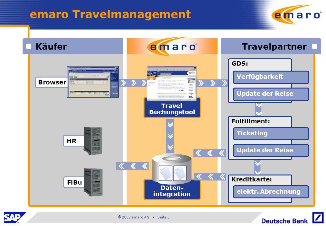 2002 emaro AG Seite 8 emaro Travelmanagement KäuferTravelpartner Travel Buchungstool Daten- integration Browser HR FiBu GDS: Verfügbarkeit Update der Reise Fulfillment: Ticketing Update der Reise Kreditkarte: elektr.