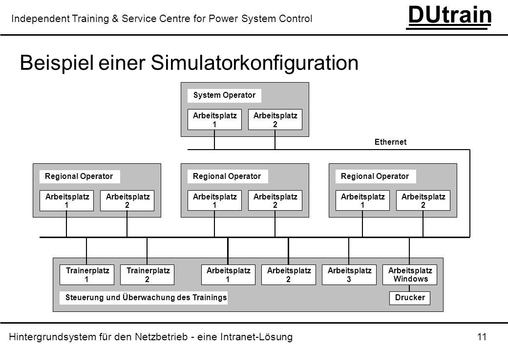 Hintergrundsystem für den Netzbetrieb - eine Intranet-Lösung 11 DUtrain Independent Training & Service Centre for Power System Control Beispiel einer