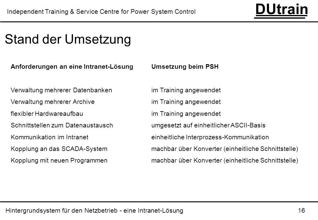 Hintergrundsystem für den Netzbetrieb - eine Intranet-Lösung 16 DUtrain Independent Training & Service Centre for Power System Control Stand der Umset