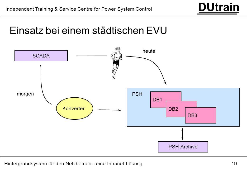 Hintergrundsystem für den Netzbetrieb - eine Intranet-Lösung 19 DUtrain Independent Training & Service Centre for Power System Control Einsatz bei ein