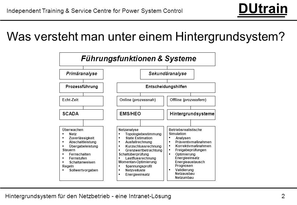 Hintergrundsystem für den Netzbetrieb - eine Intranet-Lösung 3 DUtrain Independent Training & Service Centre for Power System Control Warum benötigt man ein Hintergrundsystem.