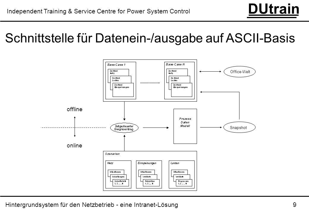 Hintergrundsystem für den Netzbetrieb - eine Intranet-Lösung 10 DUtrain Independent Training & Service Centre for Power System Control Schnittstelle für Datenein-/ausgabe auf ASCII-Basis Netz ANF 380 ENG_W [LS = AUS QIT / 08:00:00] ANF TRAF 403 [STUF = 11STL / 08:13:42] Kraftwerke ZB A BETRIEB [P.SOLL = 98.400MW / 08:30:00] ZB A BETRIEB [U.SOLL = 103.500PZ / 08:30:00] Lasten BZL 10 A_PNOM [SLAST*HOEHE = 25.000PZ / 08:35:00]