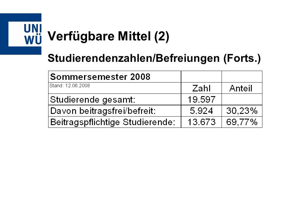 Verfügbare Mittel (2) Studierendenzahlen/Befreiungen (Forts.)