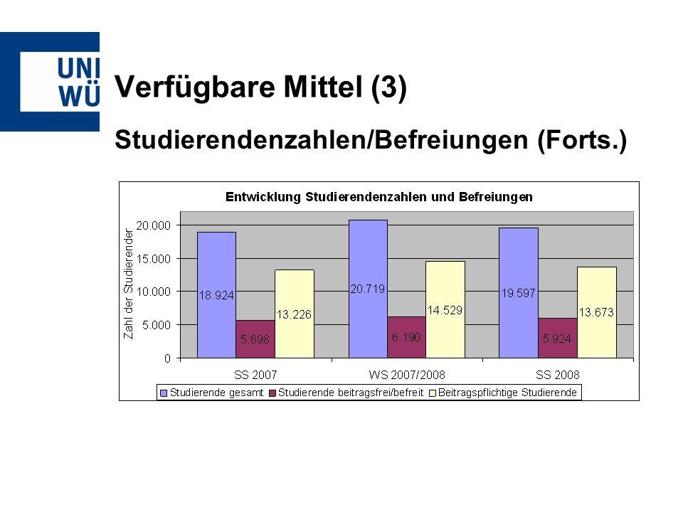 Verfügbare Mittel (3) Studierendenzahlen/Befreiungen (Forts.)