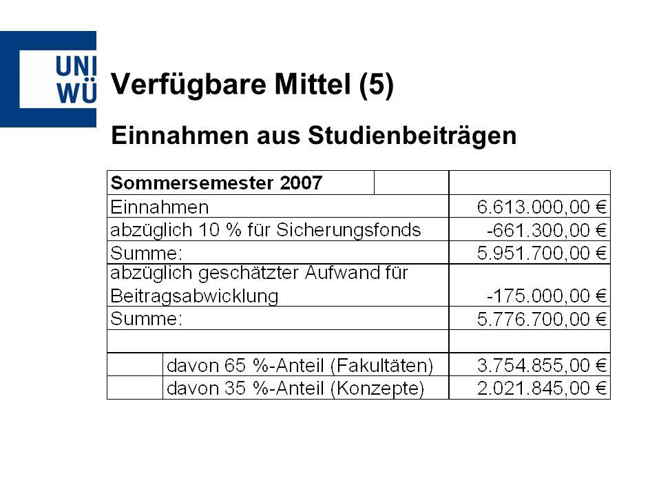 Verfügbare Mittel (5) Einnahmen aus Studienbeiträgen