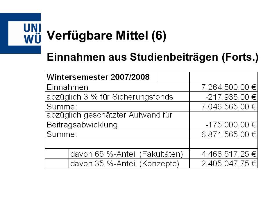 Verfügbare Mittel (6) Einnahmen aus Studienbeiträgen (Forts.)