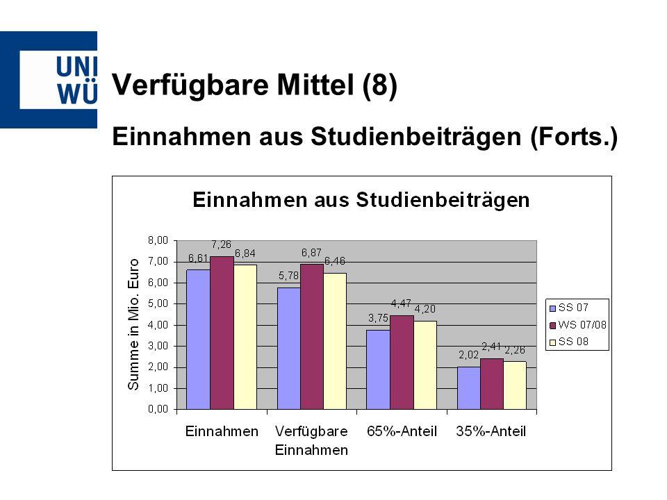 Verfügbare Mittel (8) Einnahmen aus Studienbeiträgen (Forts.)