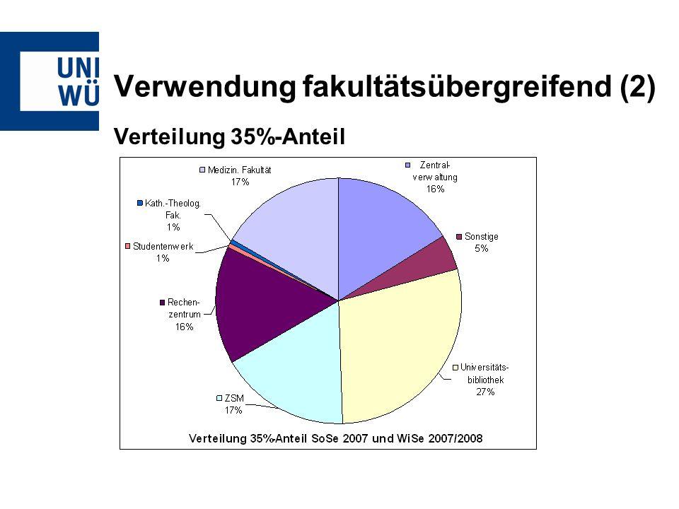 Verwendung fakultätsübergreifend (2) Verteilung 35%-Anteil
