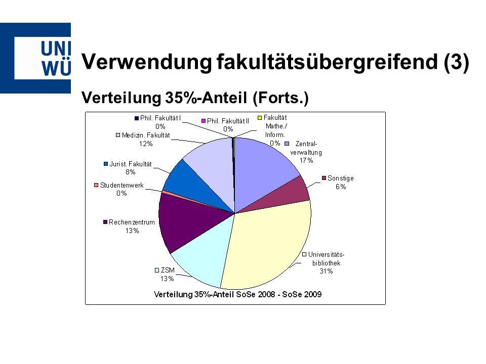 Verwendung fakultätsübergreifend (3) Verteilung 35%-Anteil (Forts.)