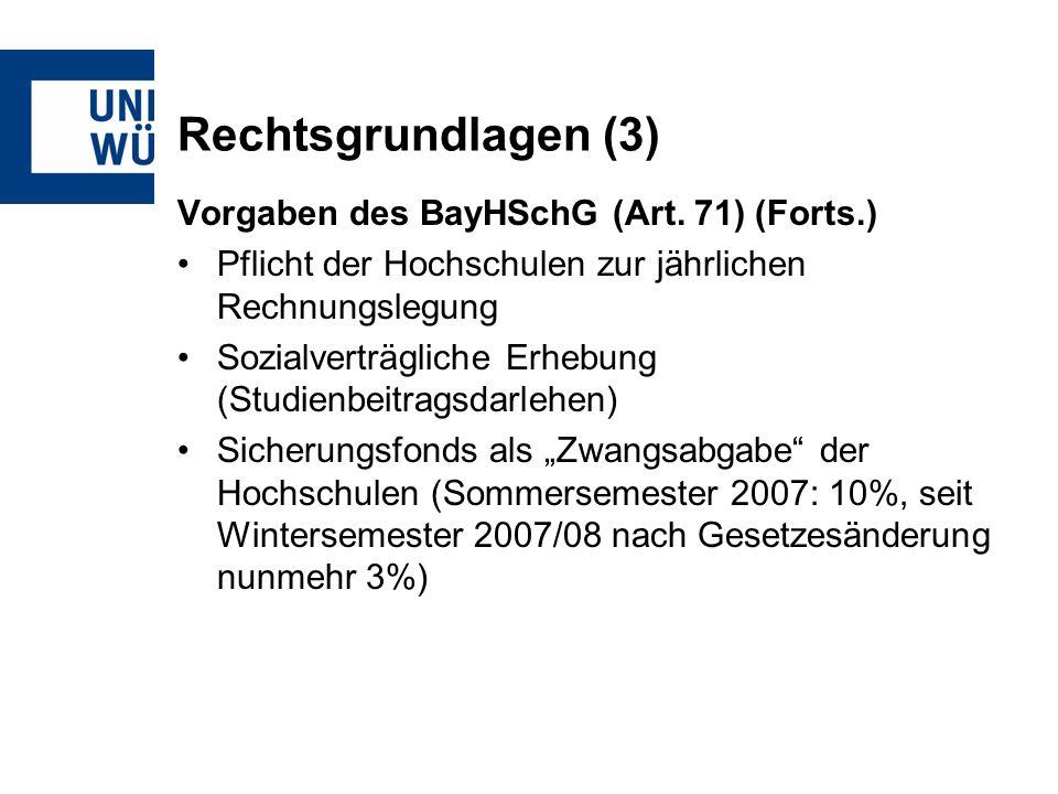 Rechtsgrundlagen (3) Vorgaben des BayHSchG (Art.