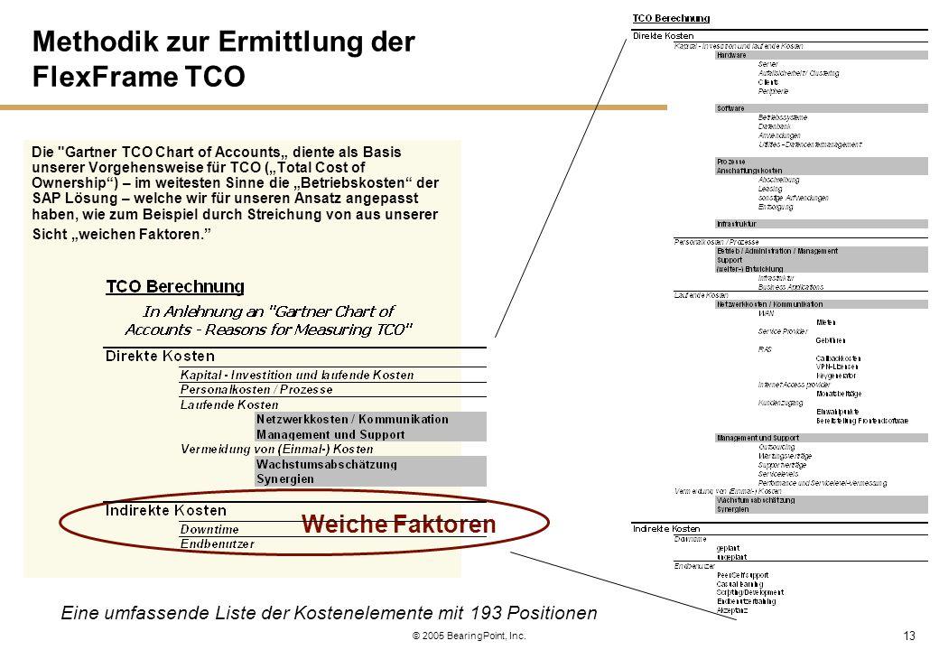 13 ALLIANCE PARTNERS © 2005 BearingPoint, Inc. Methodik zur Ermittlung der FlexFrame TCO Die