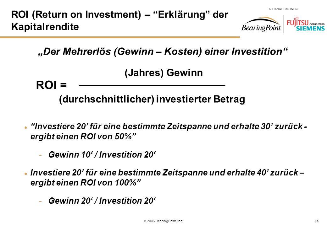 14 ALLIANCE PARTNERS © 2005 BearingPoint, Inc. Investiere 20 für eine bestimmte Zeitspanne und erhalte 30 zurück - ergibt einen ROI von 50% -Gewinn 10