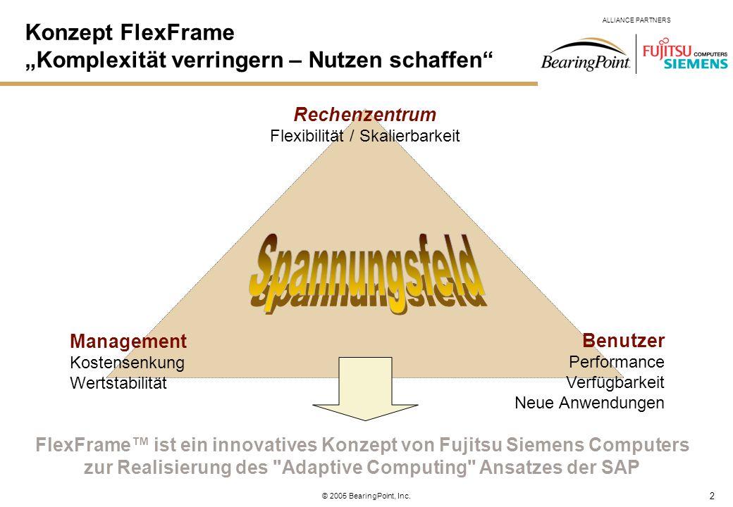 2 ALLIANCE PARTNERS © 2005 BearingPoint, Inc. Konzept FlexFrame Komplexität verringern – Nutzen schaffen FlexFrame ist ein innovatives Konzept von Fuj