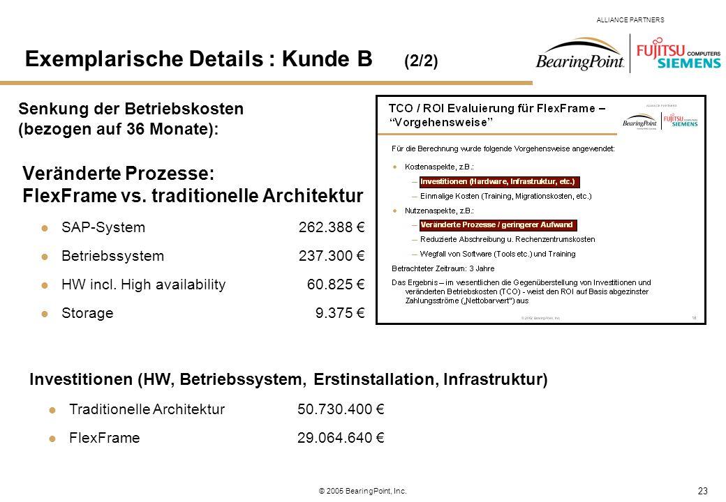 23 ALLIANCE PARTNERS © 2005 BearingPoint, Inc. Veränderte Prozesse: FlexFrame vs. traditionelle Architektur SAP-System 262.388 Betriebssystem 237.300