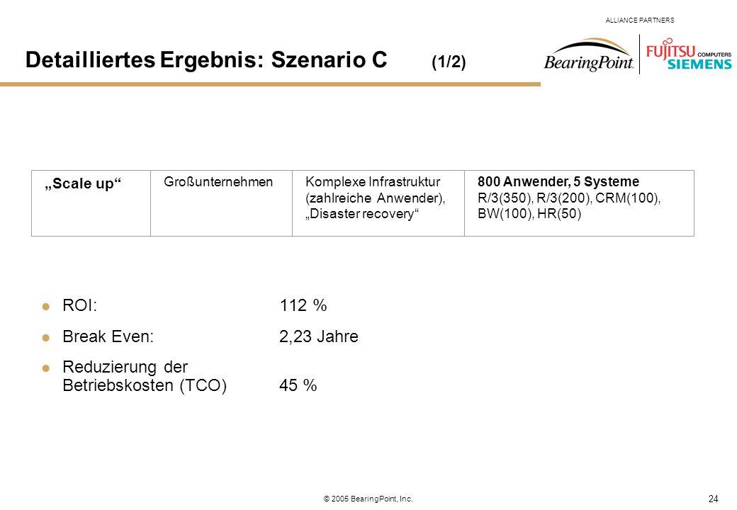 24 ALLIANCE PARTNERS © 2005 BearingPoint, Inc. Detailliertes Ergebnis: Szenario C (1/2) ROI:112 % Break Even:2,23 Jahre Reduzierung der Betriebskosten