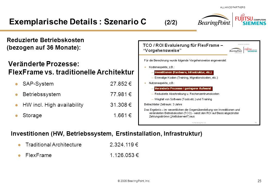 25 ALLIANCE PARTNERS © 2005 BearingPoint, Inc. Veränderte Prozesse: FlexFrame vs. traditionelle Architektur SAP-System 27.852 Betriebssystem 77.981 HW