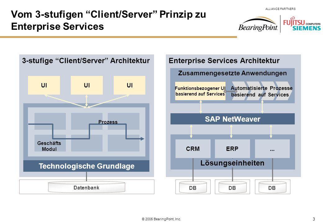3 ALLIANCE PARTNERS © 2005 BearingPoint, Inc. Vom 3-stufigen Client/Server Prinzip zu Enterprise Services Enterprise Services Architektur Zusammengese