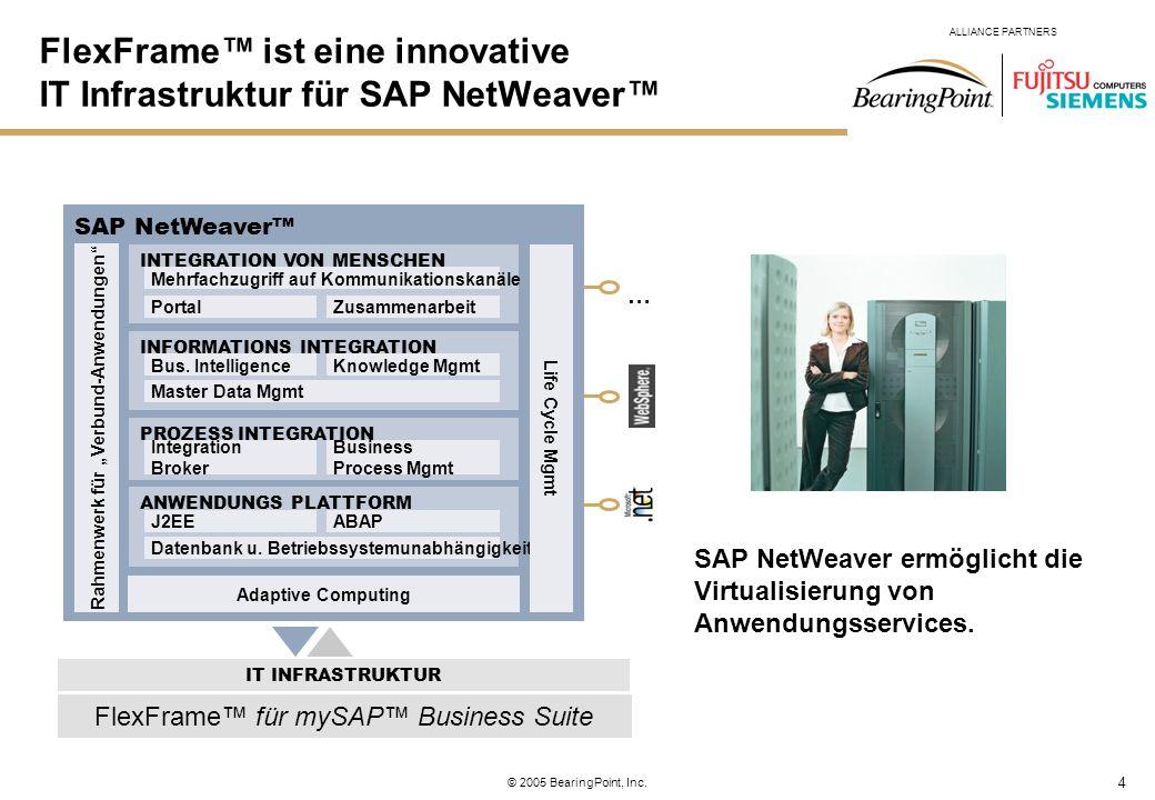 4 ALLIANCE PARTNERS © 2005 BearingPoint, Inc. FlexFrame für mySAP Business Suite IT INFRASTRUKTUR SAP NetWeaver Rahmenwerk für Verbund-Anwendungen INT