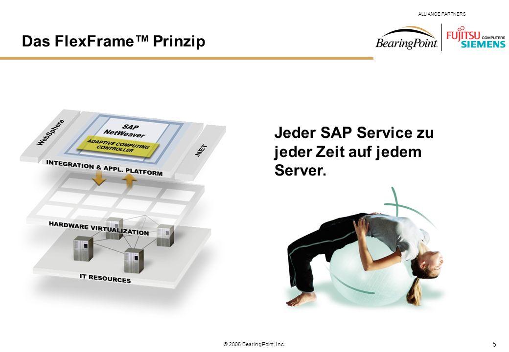 5 ALLIANCE PARTNERS © 2005 BearingPoint, Inc. Jeder SAP Service zu jeder Zeit auf jedem Server. Das FlexFrame Prinzip