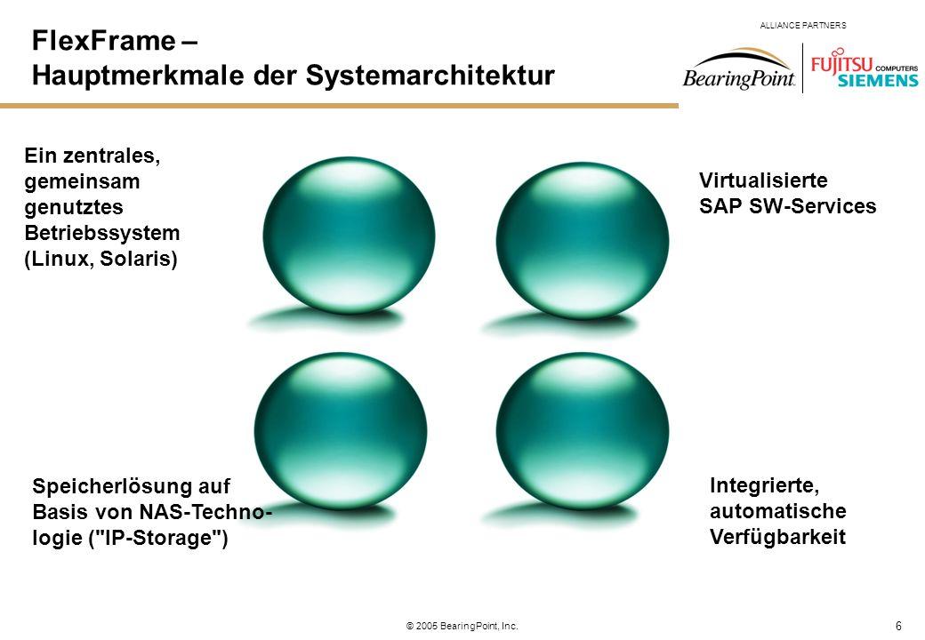 6 ALLIANCE PARTNERS © 2005 BearingPoint, Inc. Virtualisierte SAP SW-Services Integrierte, automatische Verfügbarkeit Ein zentrales, gemeinsam genutzte