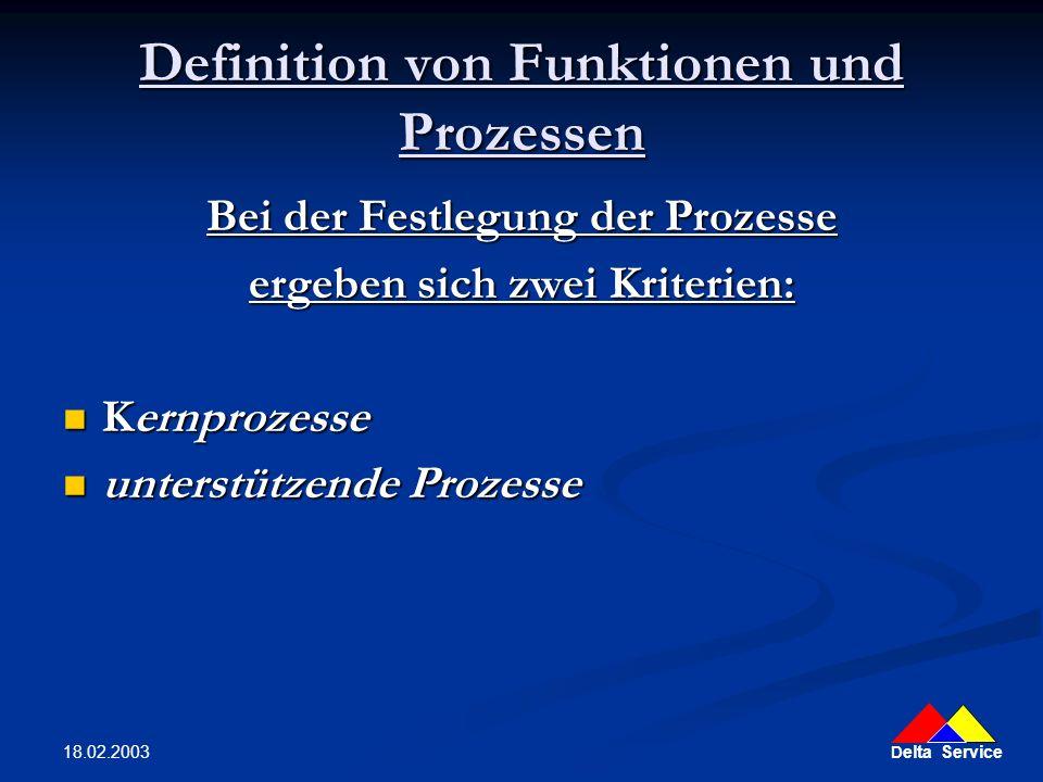 D elta Service 18.02.2003 Definition von Funktionen und Prozessen Bei der Festlegung der Prozesse ergeben sich zwei Kriterien: Kernprozesse Kernprozes