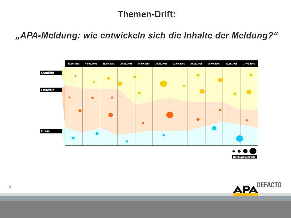 6 Themen-Drift: APA-Meldung: wie entwickeln sich die Inhalte der Meldung