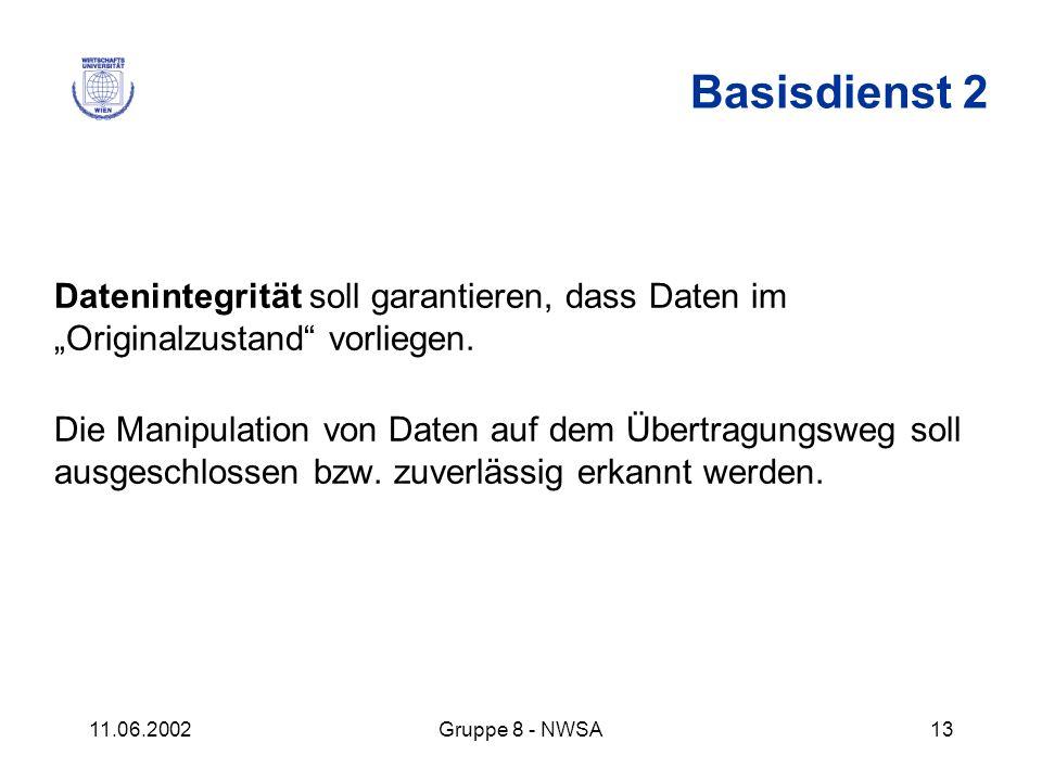 11.06.2002Gruppe 8 - NWSA13 Datenintegrität soll garantieren, dass Daten im Originalzustand vorliegen. Die Manipulation von Daten auf dem Übertragungs