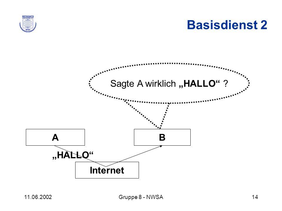 11.06.2002Gruppe 8 - NWSA14 AB Internet HALLO Sagte A wirklich HALLO ? Basisdienst 2