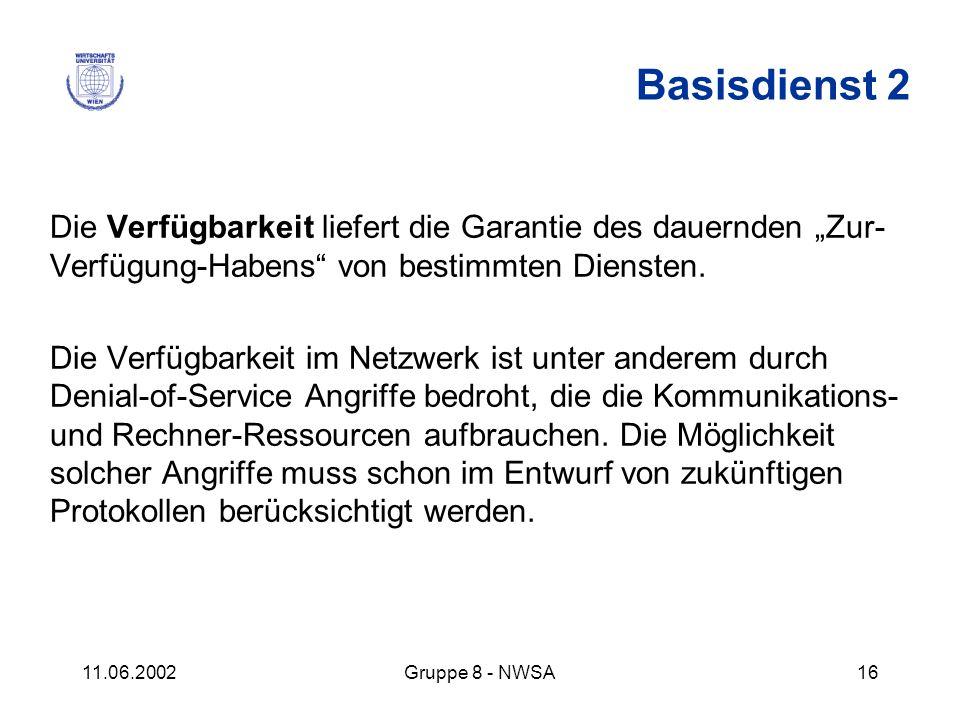 11.06.2002Gruppe 8 - NWSA16 Die Verfügbarkeit liefert die Garantie des dauernden Zur- Verfügung-Habens von bestimmten Diensten. Die Verfügbarkeit im N