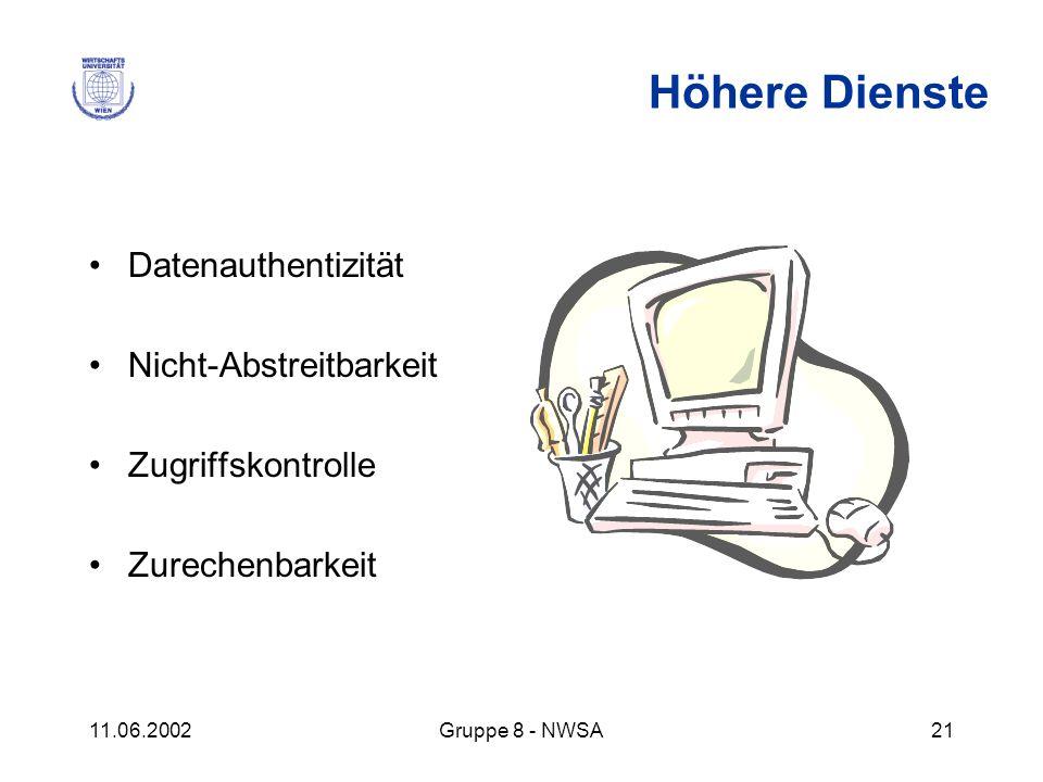 11.06.2002Gruppe 8 - NWSA21 Datenauthentizität Nicht-Abstreitbarkeit Zugriffskontrolle Zurechenbarkeit Höhere Dienste