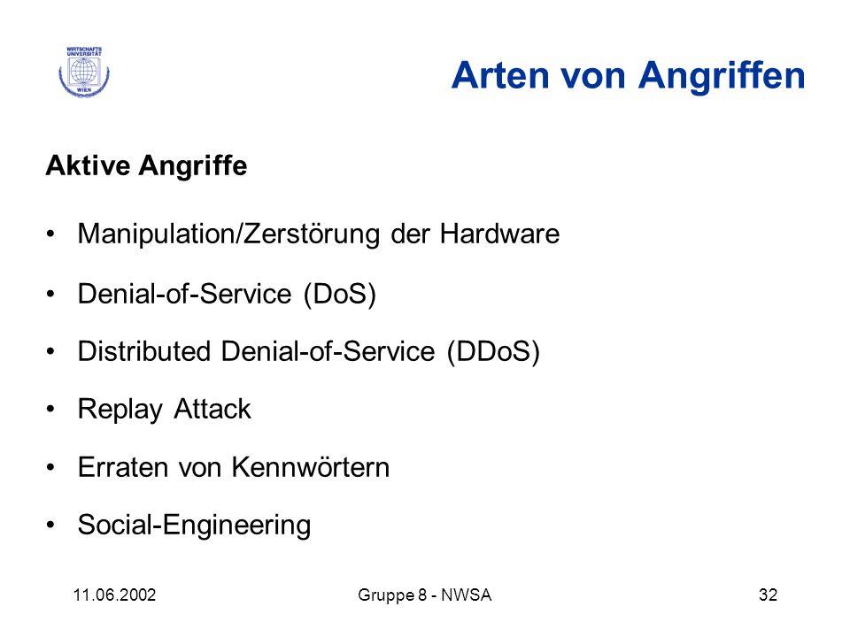 11.06.2002Gruppe 8 - NWSA32 Arten von Angriffen Aktive Angriffe Manipulation/Zerstörung der Hardware Denial-of-Service (DoS) Distributed Denial-of-Ser