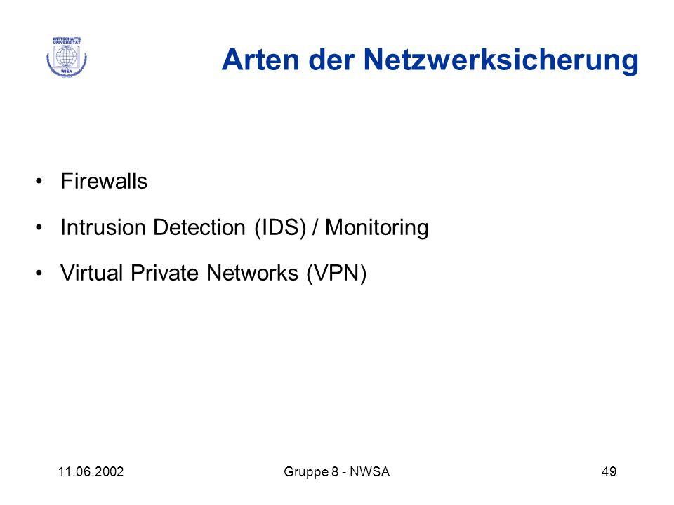 11.06.2002Gruppe 8 - NWSA49 Arten der Netzwerksicherung Firewalls Intrusion Detection (IDS) / Monitoring Virtual Private Networks (VPN)