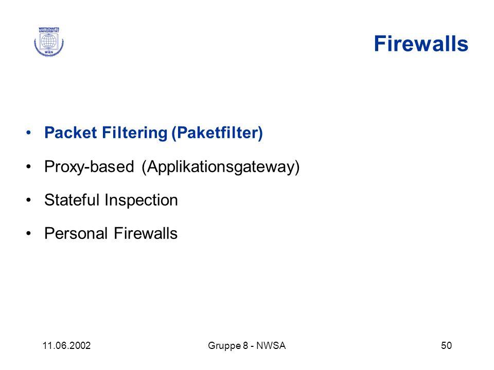 11.06.2002Gruppe 8 - NWSA50 Firewalls Packet Filtering (Paketfilter) Proxy-based (Applikationsgateway) Stateful Inspection Personal Firewalls
