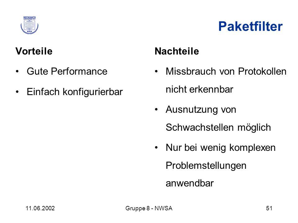 11.06.2002Gruppe 8 - NWSA51 Paketfilter Vorteile Gute Performance Einfach konfigurierbar Nachteile Missbrauch von Protokollen nicht erkennbar Ausnutzu