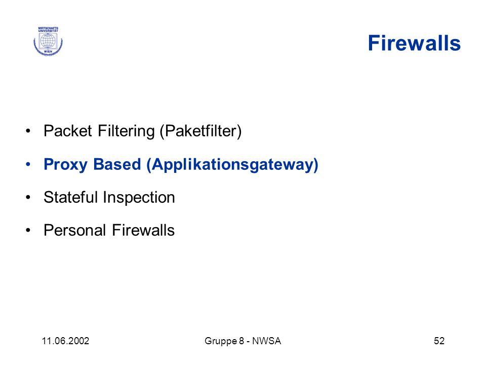 11.06.2002Gruppe 8 - NWSA52 Firewalls Packet Filtering (Paketfilter) Proxy Based (Applikationsgateway) Stateful Inspection Personal Firewalls
