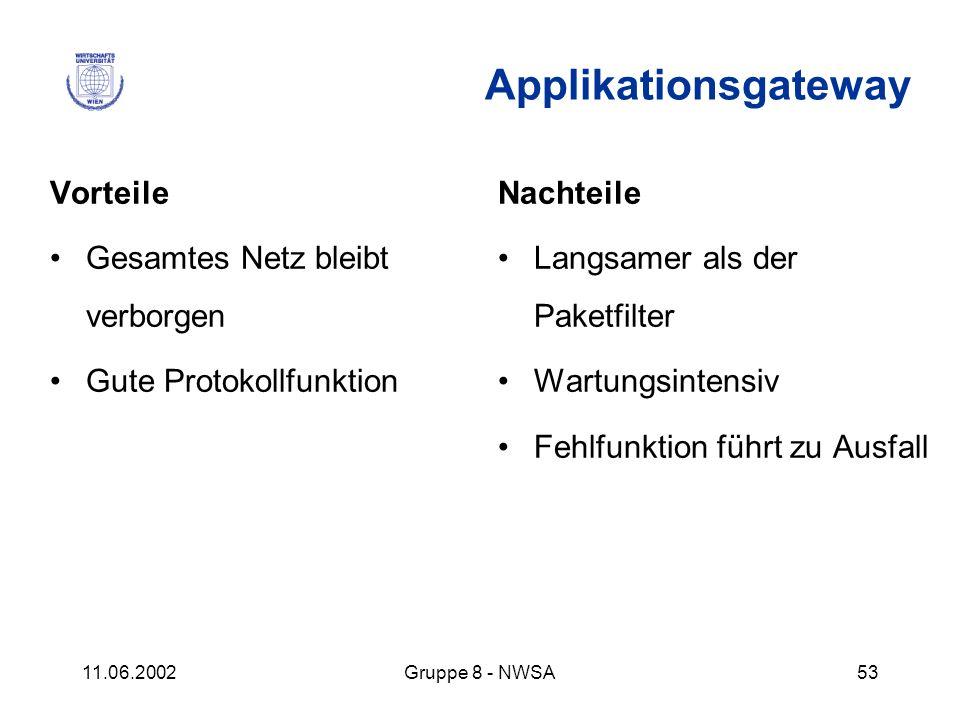 11.06.2002Gruppe 8 - NWSA53 Applikationsgateway Vorteile Gesamtes Netz bleibt verborgen Gute Protokollfunktion Nachteile Langsamer als der Paketfilter