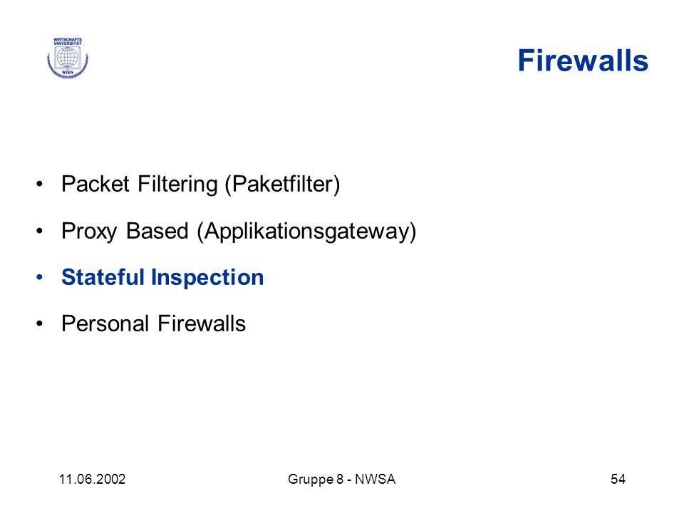 11.06.2002Gruppe 8 - NWSA54 Firewalls Packet Filtering (Paketfilter) Proxy Based (Applikationsgateway) Stateful Inspection Personal Firewalls