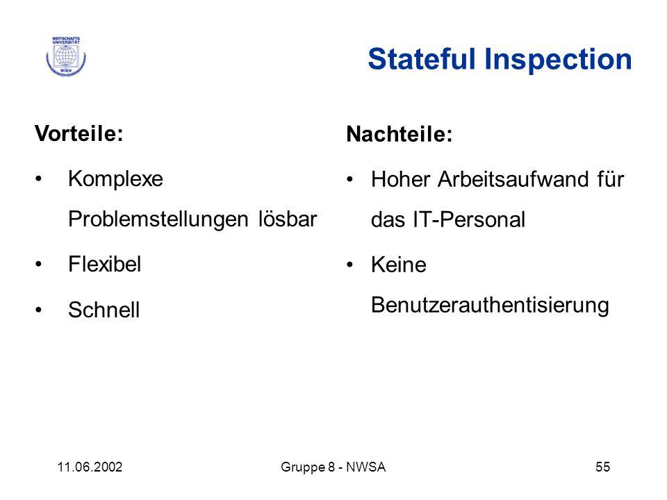 11.06.2002Gruppe 8 - NWSA55 Stateful Inspection Nachteile: Hoher Arbeitsaufwand für das IT-Personal Keine Benutzerauthentisierung Vorteile: Komplexe P