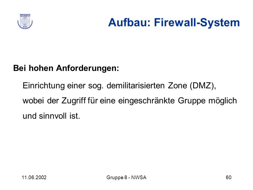 11.06.2002Gruppe 8 - NWSA60 Aufbau: Firewall-System Bei hohen Anforderungen: Einrichtung einer sog. demilitarisierten Zone (DMZ), wobei der Zugriff fü