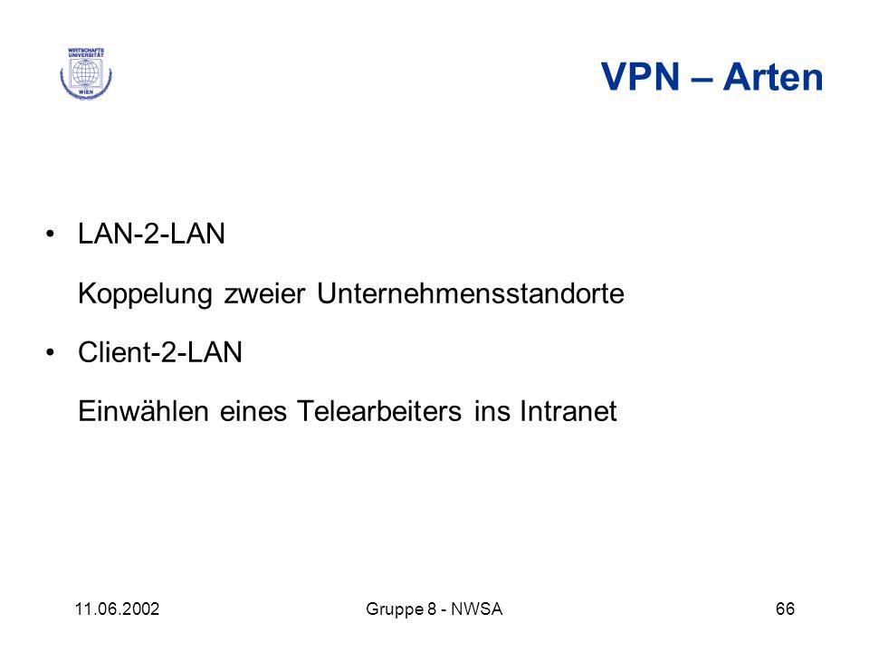 11.06.2002Gruppe 8 - NWSA66 VPN – Arten LAN-2-LAN Koppelung zweier Unternehmensstandorte Client-2-LAN Einwählen eines Telearbeiters ins Intranet