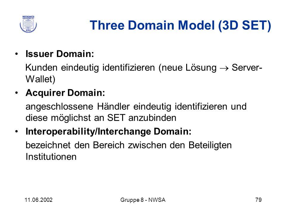 11.06.2002Gruppe 8 - NWSA79 Three Domain Model (3D SET) Issuer Domain: Kunden eindeutig identifizieren (neue Lösung Server- Wallet) Acquirer Domain: a