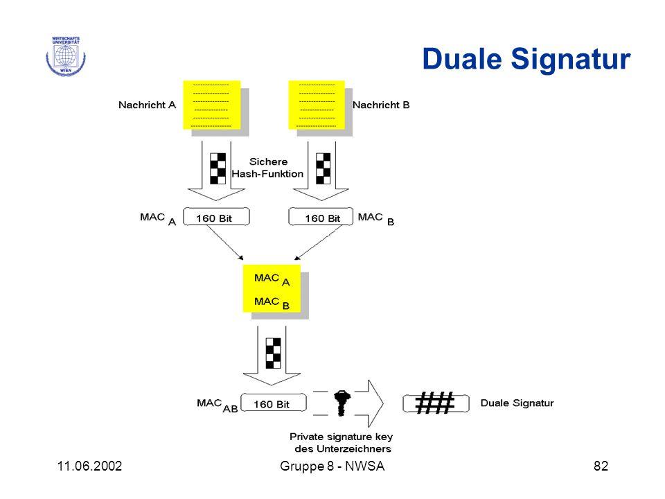 11.06.2002Gruppe 8 - NWSA82 Duale Signatur