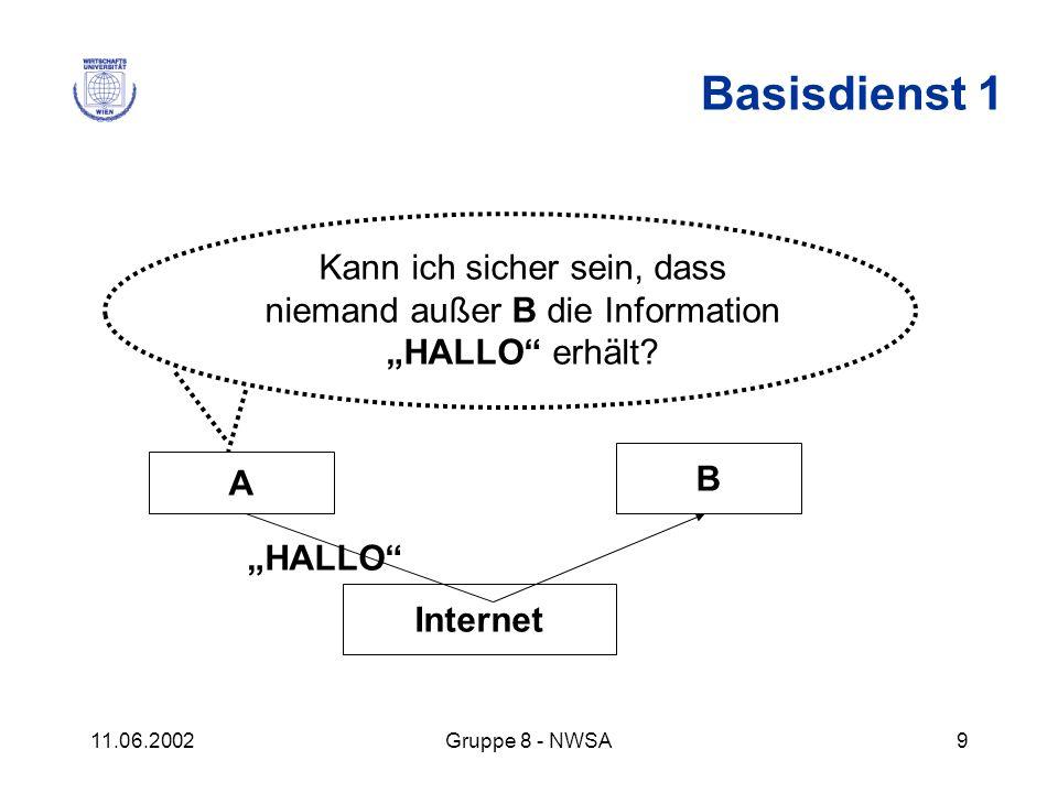 11.06.2002Gruppe 8 - NWSA9 A B Internet Kann ich sicher sein, dass niemand außer B die Information HALLO erhält? HALLO Basisdienst 1
