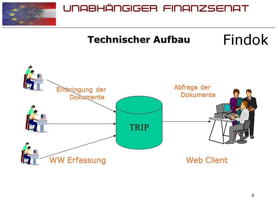 UNABHÄNGIGER FINANZSENAT 6 Technischer Aufbau TRIP WW Erfassung Web Client Einbringung der Dokumente Abfrage der Dokumente