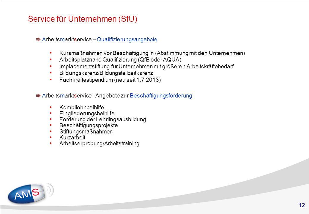 12 Service für Unternehmen (SfU) Arbeitsmarktservice – Qualifizierungsangebote Kursmaßnahmen vor Beschäftigung in (Abstimmung mit den Unternehmen) Arb