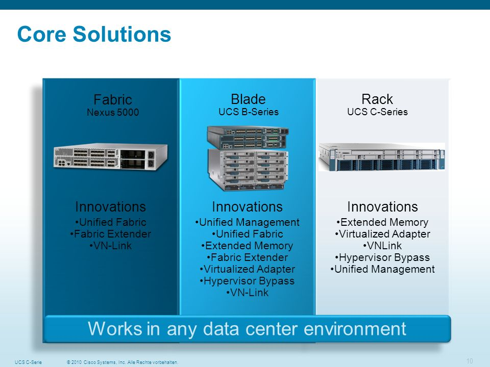 © 2010 Cisco Systems, Inc. Alle Rechte vorbehalten.UCS C-Serie 10 Core Solutions Rack UCS C-Series Innovations Extended Memory Virtualized Adapter VNL