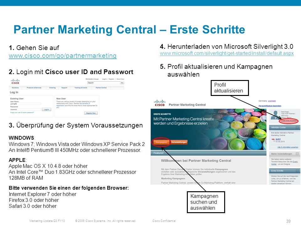 © 2009 Cisco Systems, Inc. All rights reserved.Cisco Confidential Marketing Update Q3 FY10 39 Partner Marketing Central – Erste Schritte 1. Gehen Sie