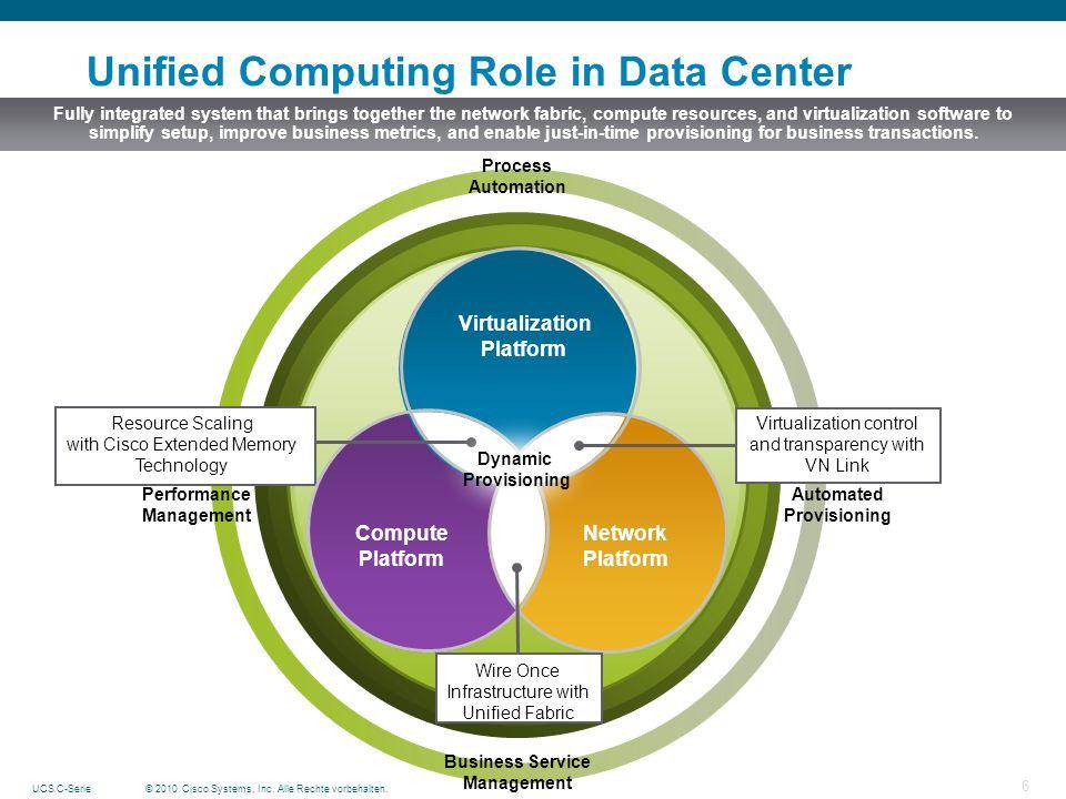 © 2009 Cisco Systems, Inc. Alle Rechte vorbehalten. UCS C-Serie 1.0 27 Partner Demand Center (PDC)