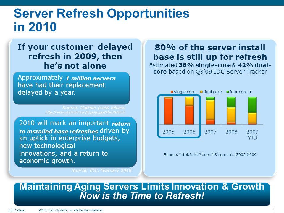 © 2009 Cisco Systems, Inc. Alle Rechte vorbehalten. UCS C-Serie 1.0 18 Services